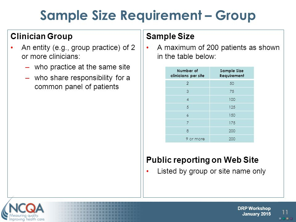 Sample Size Requirement – Group