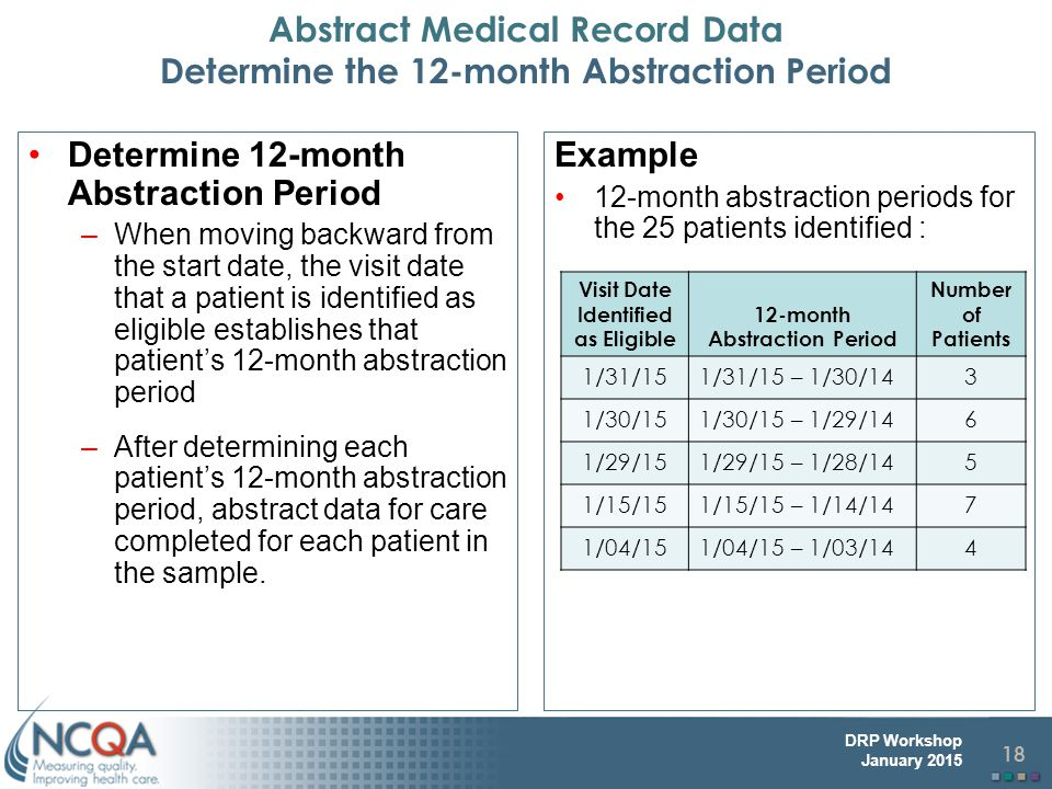 Abstract Medical Record Data Determine the 12-month Abstraction Period