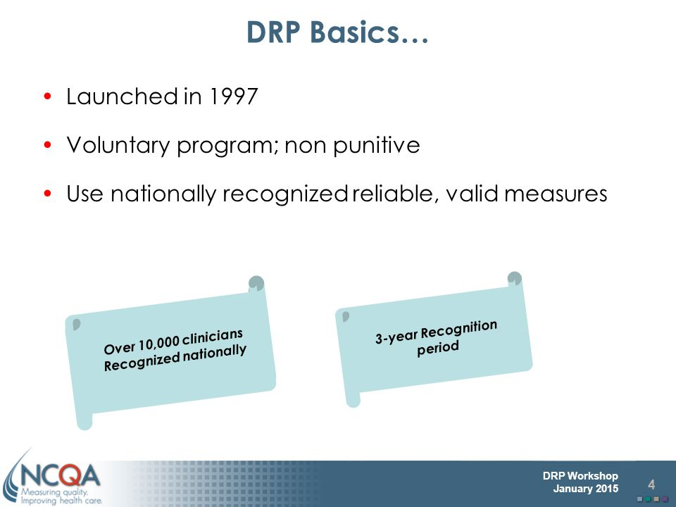 DRP Basics… Launched in 1997 Voluntary program; non punitive