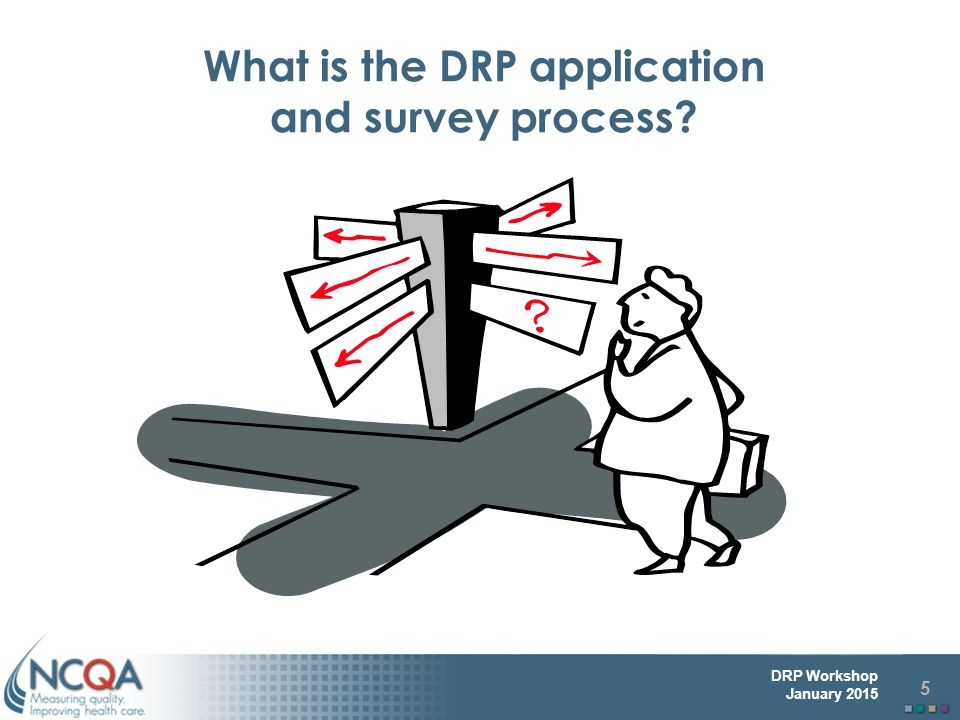 What is the DRP application and survey process