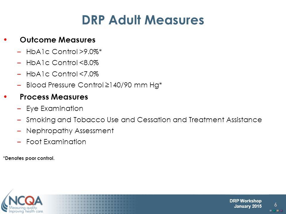 DRP Adult Measures Outcome Measures Process Measures