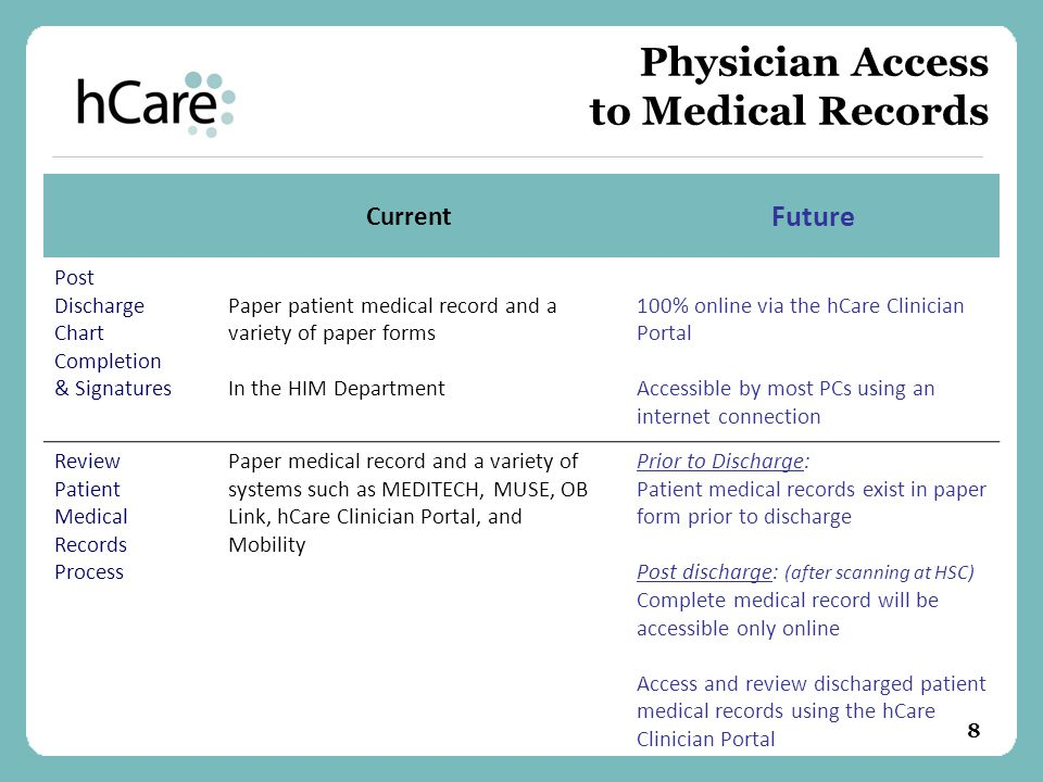 Physician Access to Medical Records