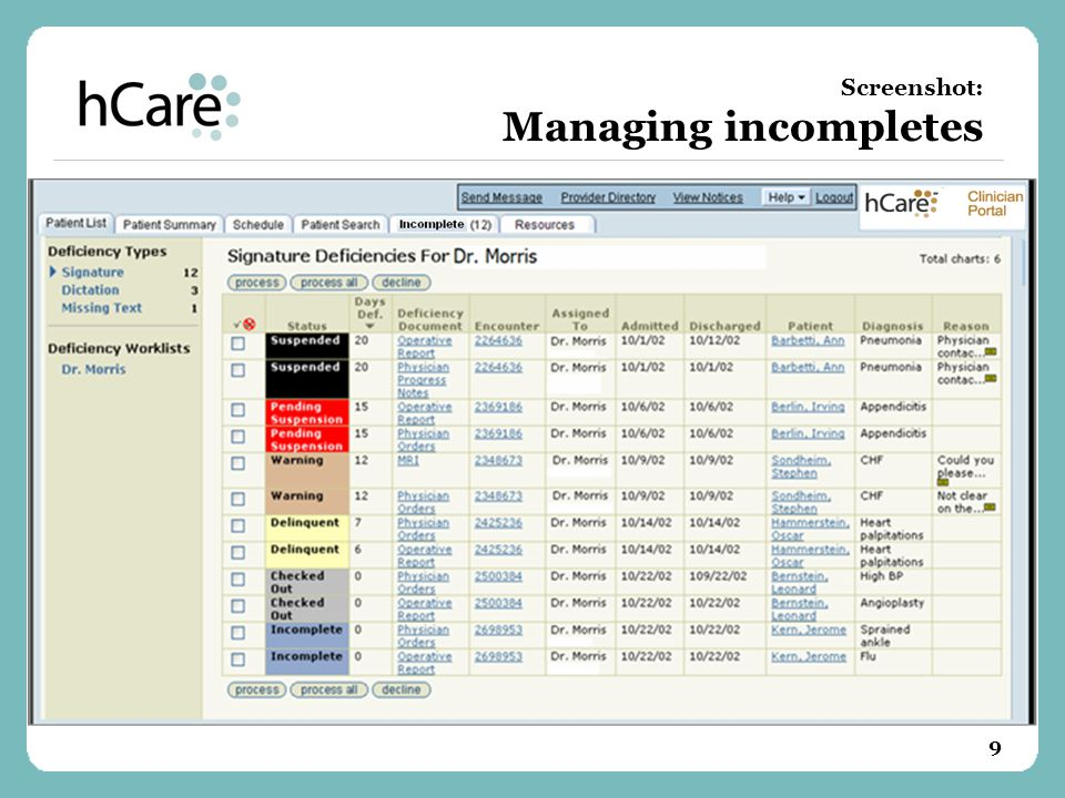 Screenshot: Managing incompletes
