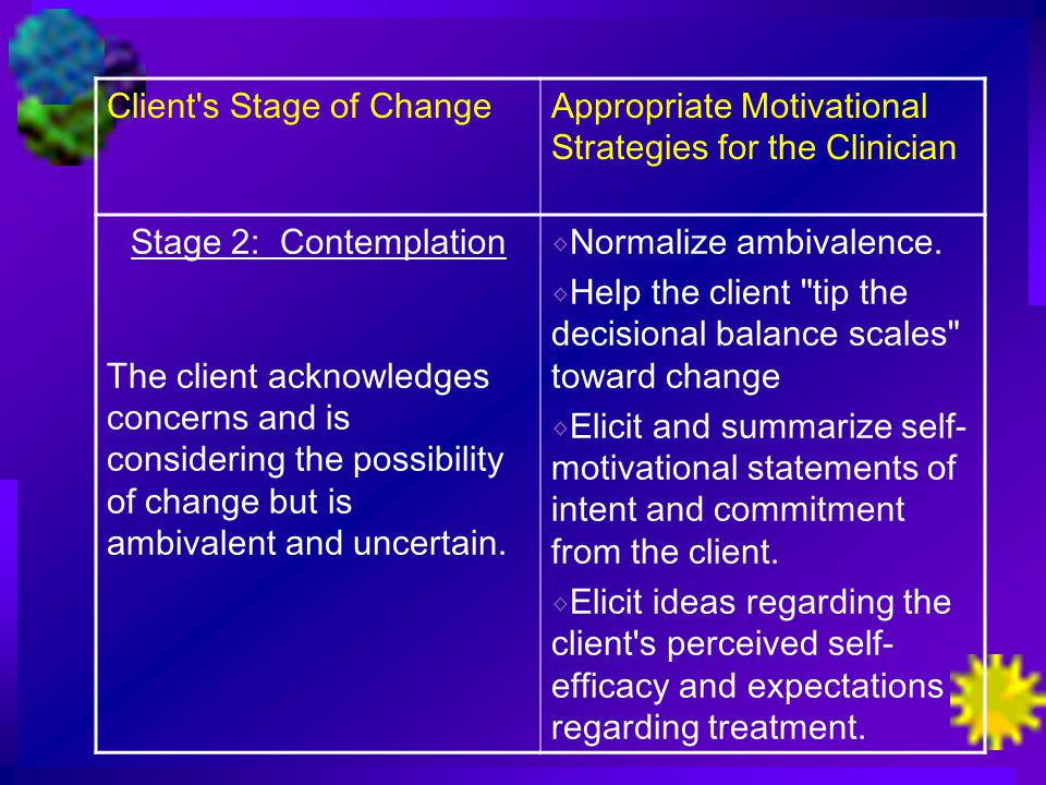 Client s Stage of Change