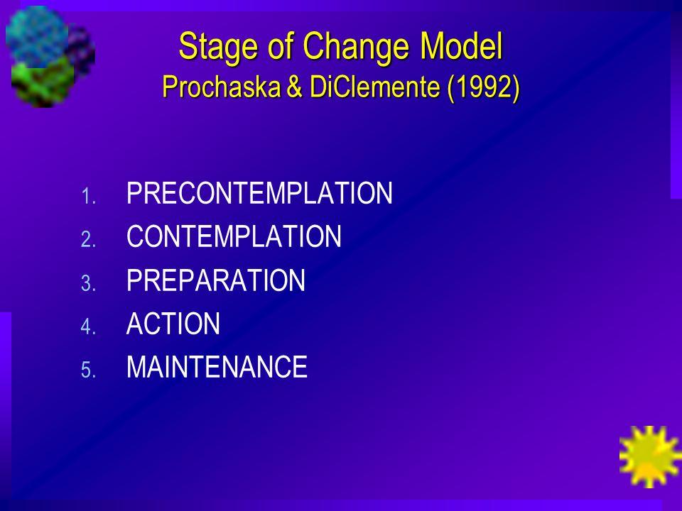 Stage of Change Model Prochaska & DiClemente (1992)