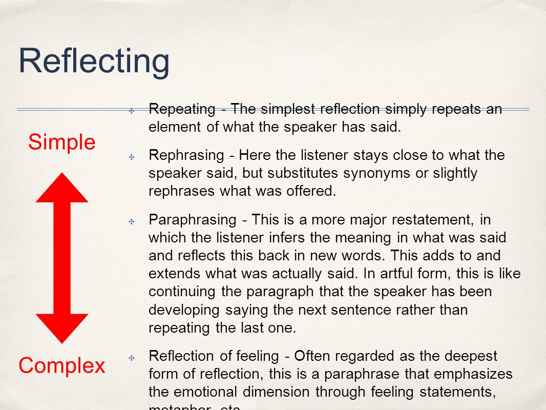 Reflecting Simple Complex