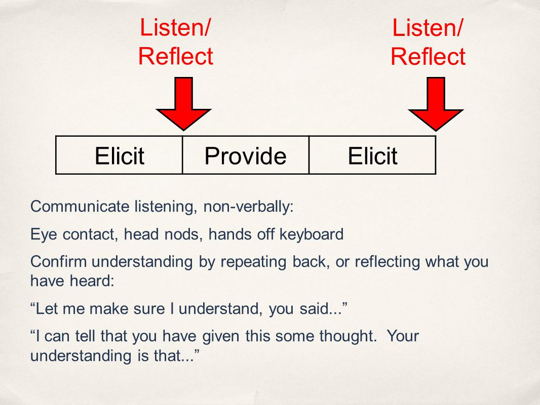 Listen/ Reflect Elicit Provide Communicate listening, non-verbally: