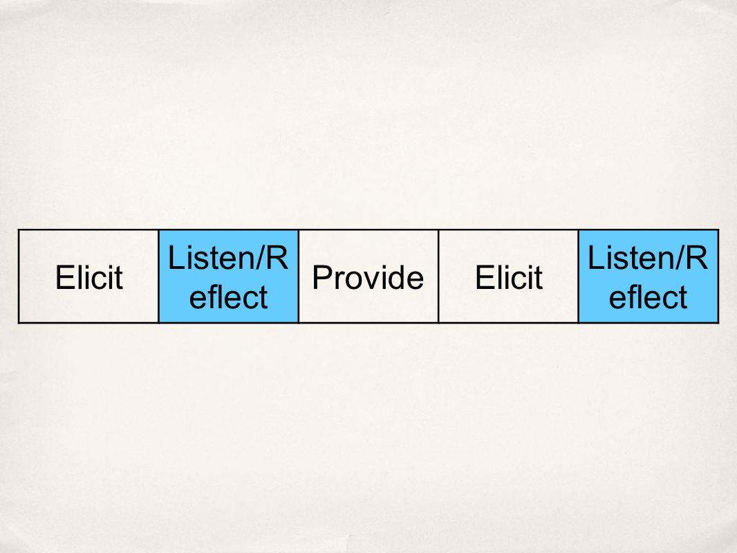 Elicit Listen/Reflect Provide