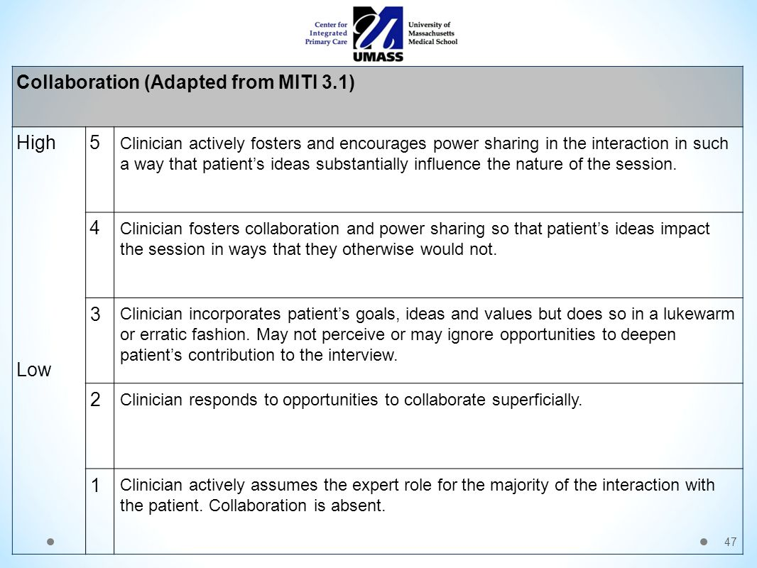 Collaboration (Adapted from MITI 3.1)