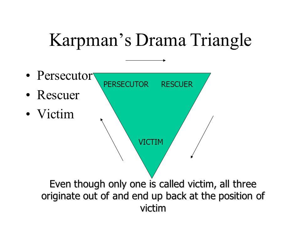 Karpman's Drama Triangle