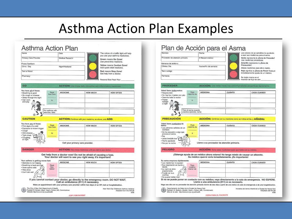 Improving Asthma Outcomes Though Education  Ppt Download