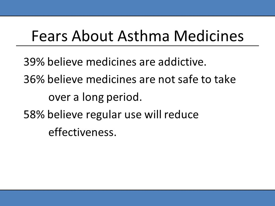 Fears About Asthma Medicines
