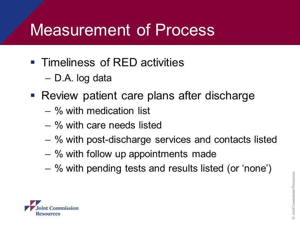 Measurement of Process