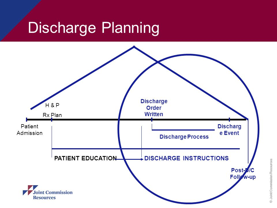 Discharge Order Written DISCHARGE INSTRUCTIONS