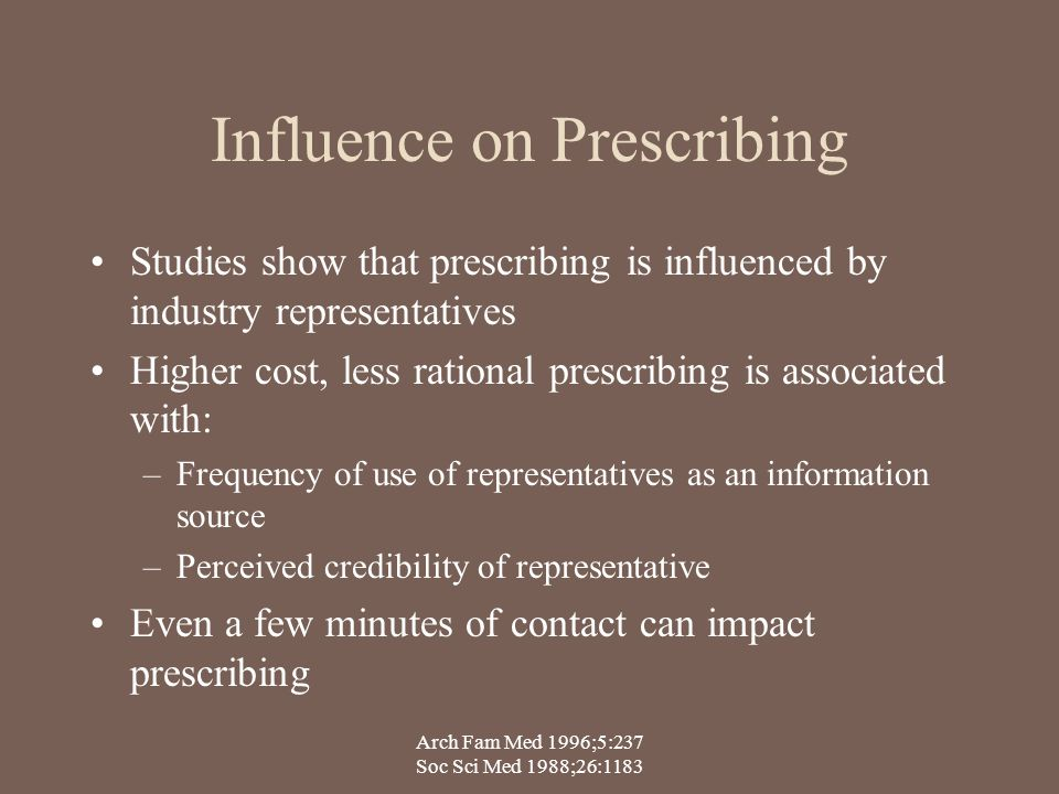 Influence on Prescribing