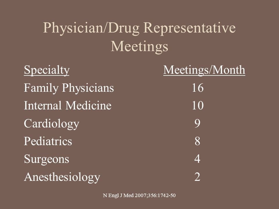 Physician/Drug Representative Meetings