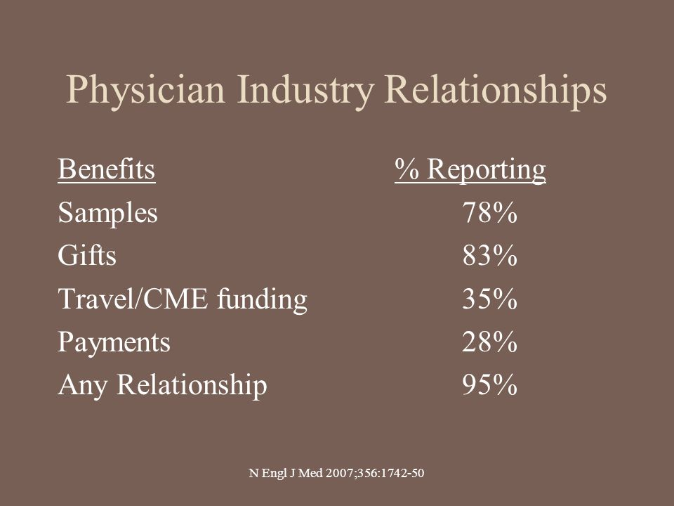 Physician Industry Relationships