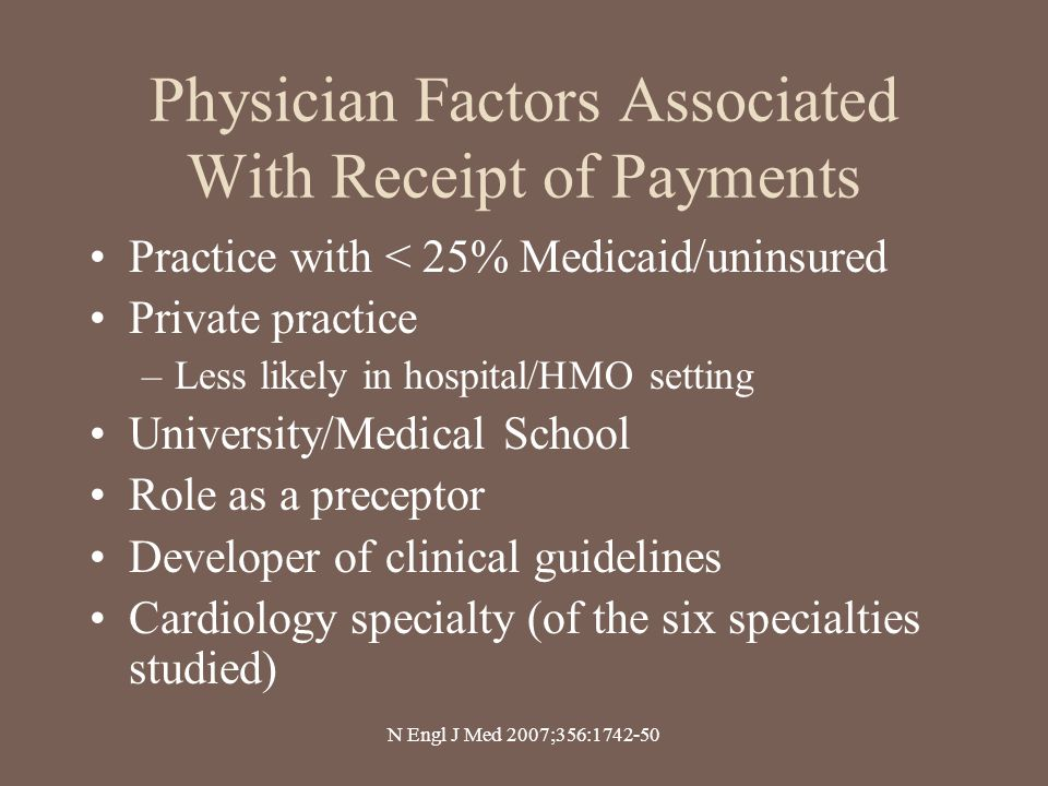 Physician Factors Associated With Receipt of Payments