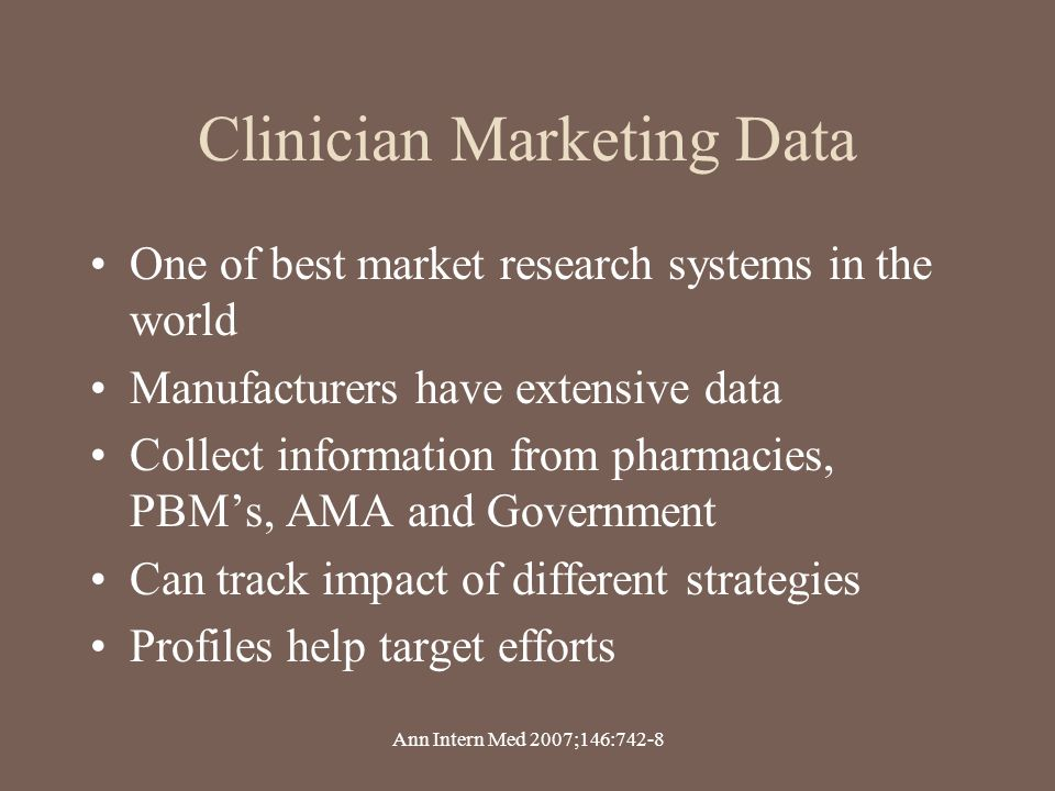Clinician Marketing Data