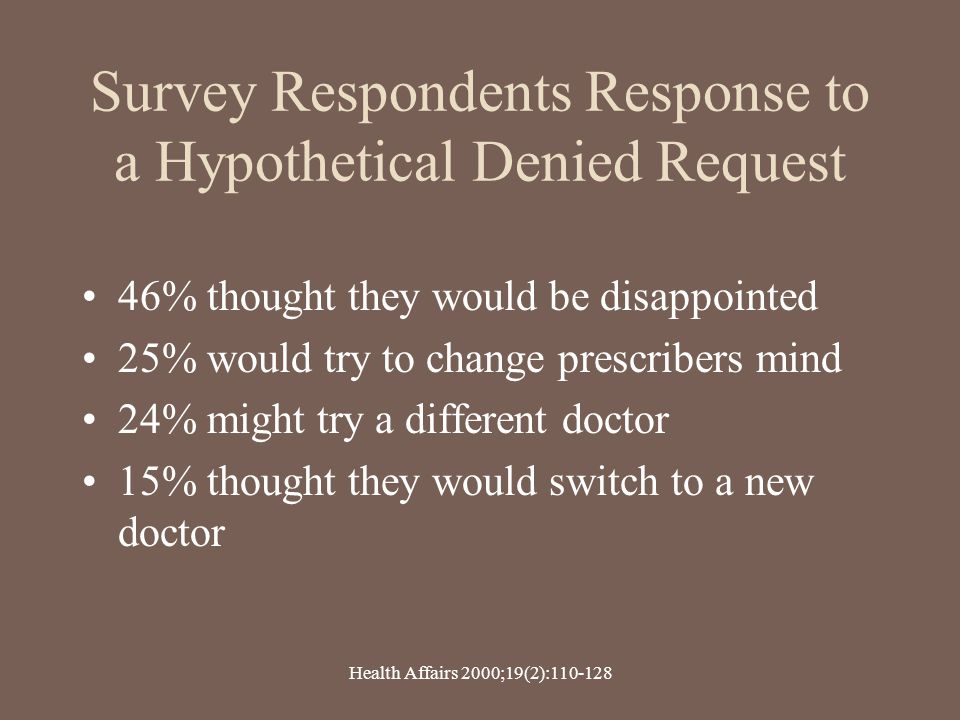 Survey Respondents Response to a Hypothetical Denied Request