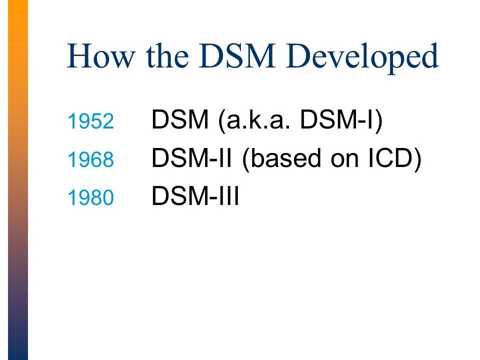 How the DSM Developed DSM (a.k.a. DSM-I) DSM-II (based on ICD) DSM-III