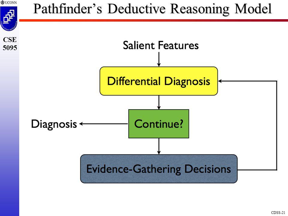 Pathfinder's Deductive Reasoning Model