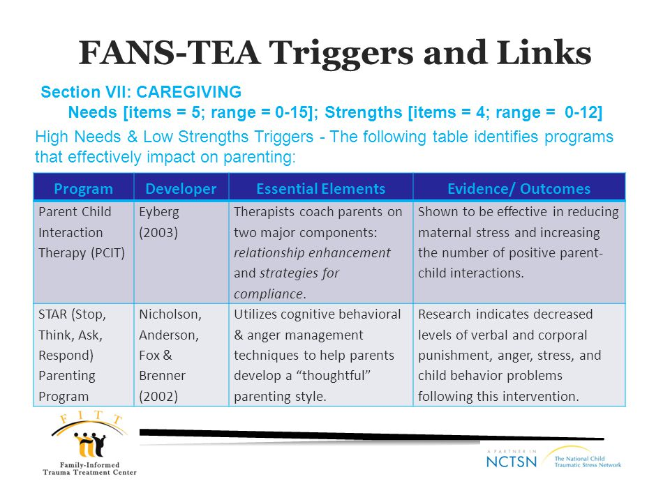 FANS-TEA Triggers and Links