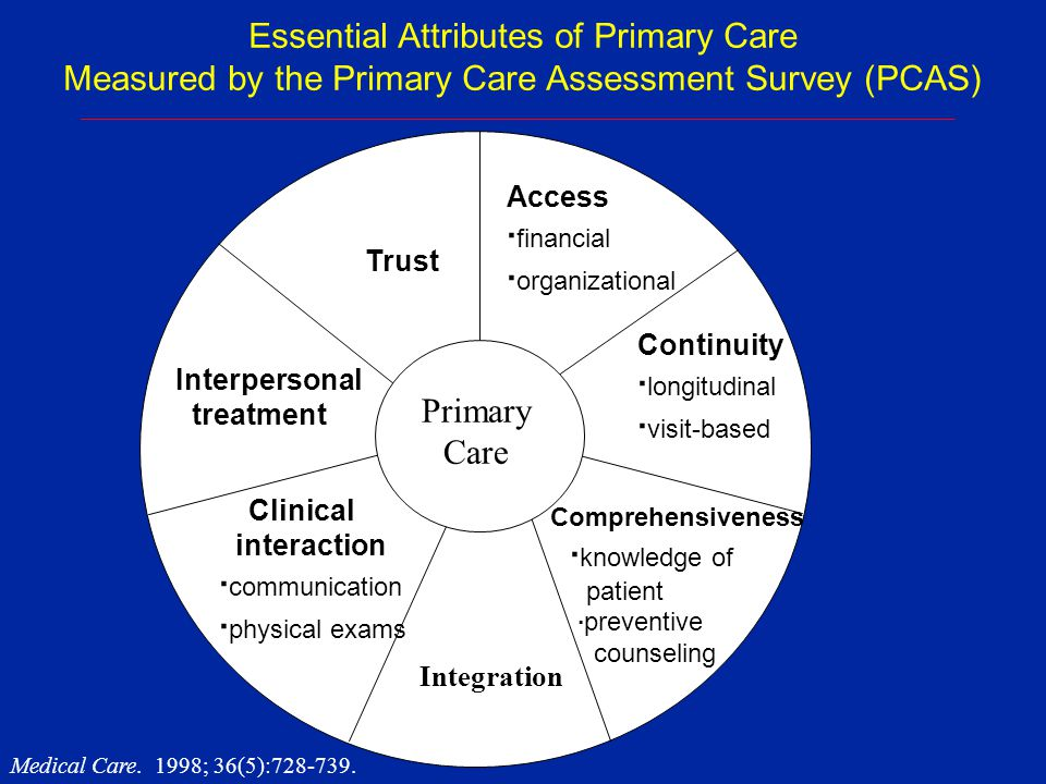 Essential Attributes of Primary Care Measured by the Primary Care Assessment Survey (PCAS)