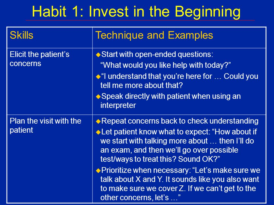 Habit 1: Invest in the Beginning
