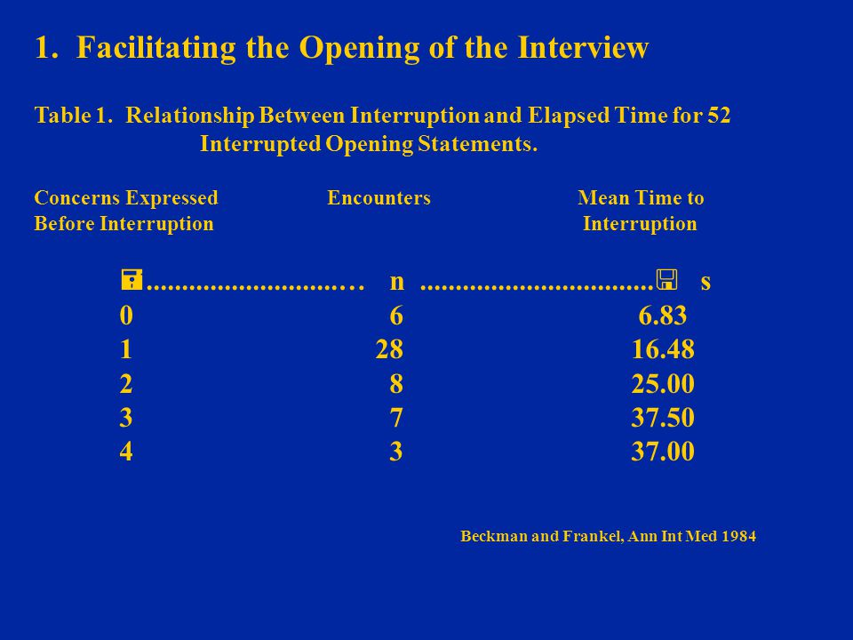 1. Facilitating the Opening of the Interview