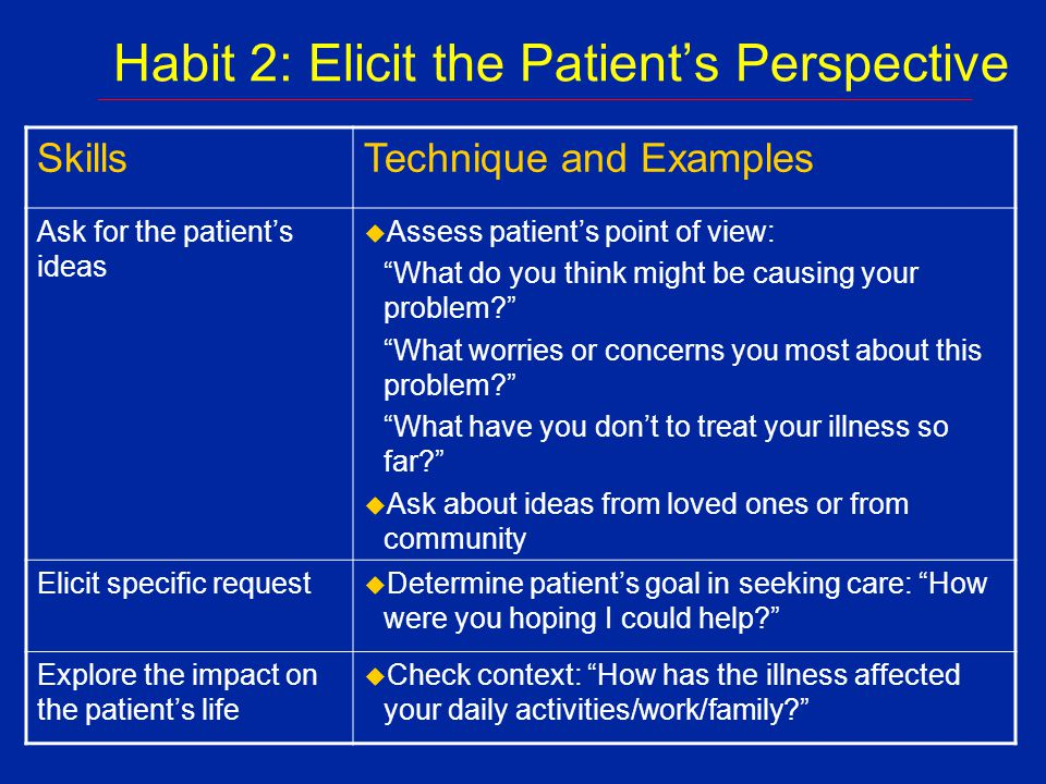 Habit 2: Elicit the Patient's Perspective