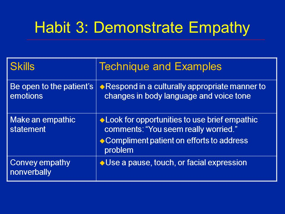 Habit 3: Demonstrate Empathy