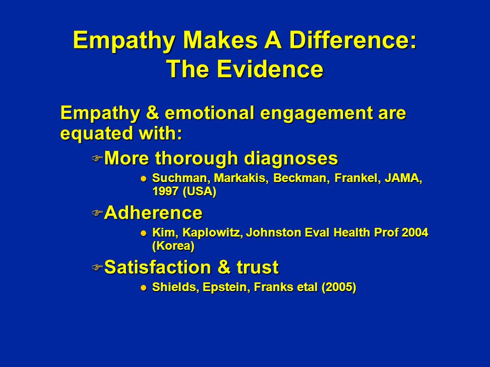 Empathy Makes A Difference: The Evidence