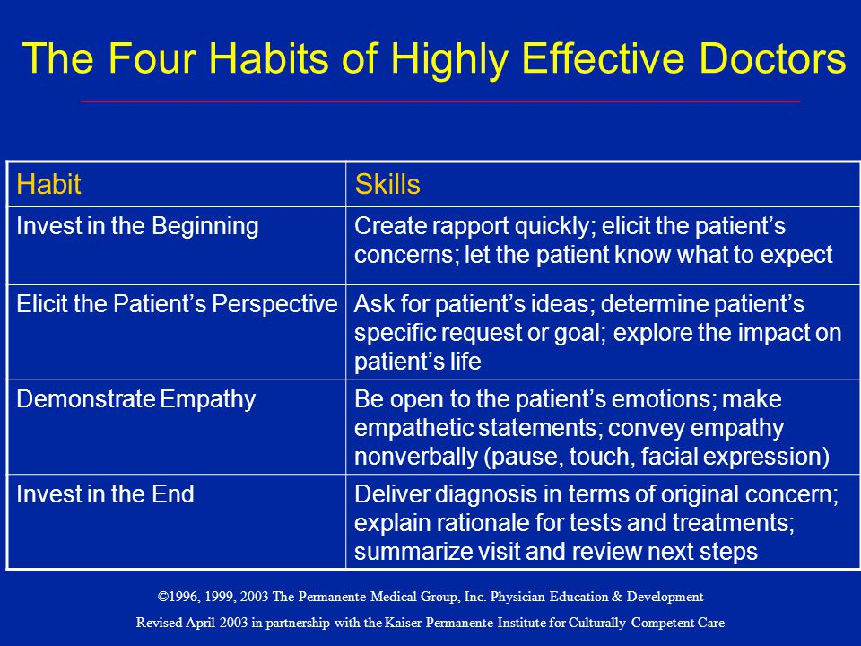 The Four Habits of Highly Effective Doctors