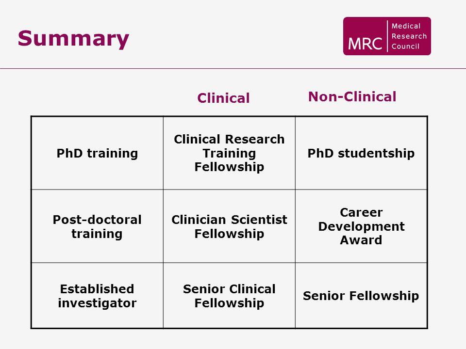 Summary Clinical Non-Clinical PhD training