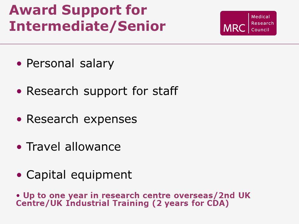 Award Support for Intermediate/Senior