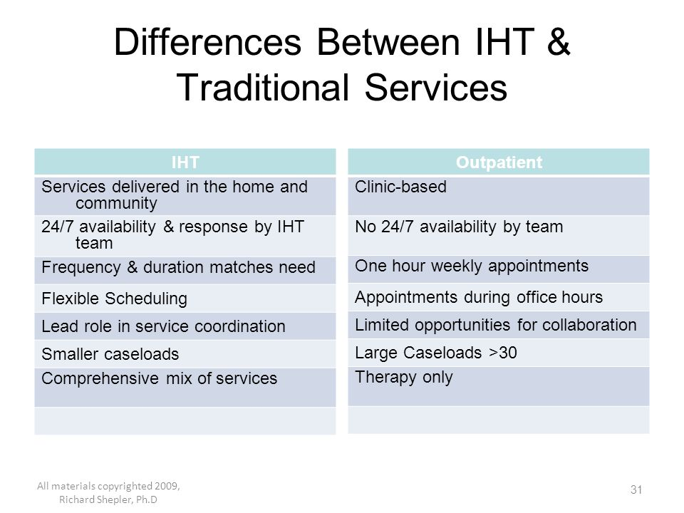 Differences Between IHT & Traditional Services