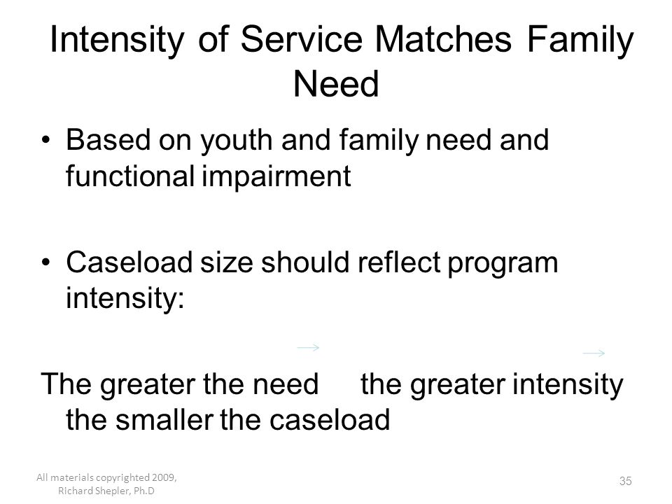 Intensity of Service Matches Family Need