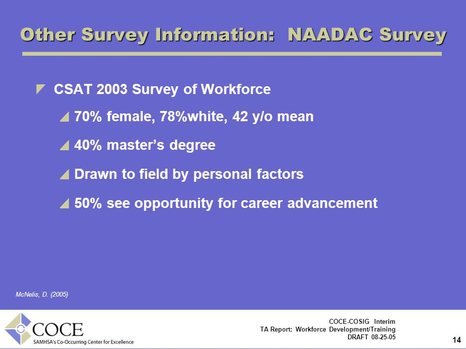 Other Survey Information: NAADAC Survey