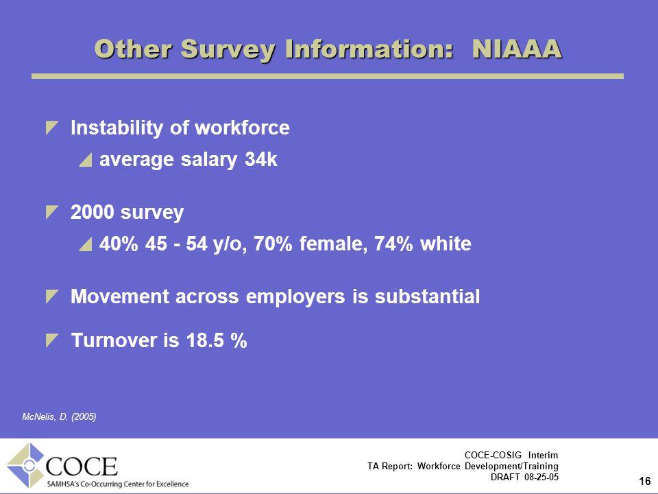 Other Survey Information: NIAAA