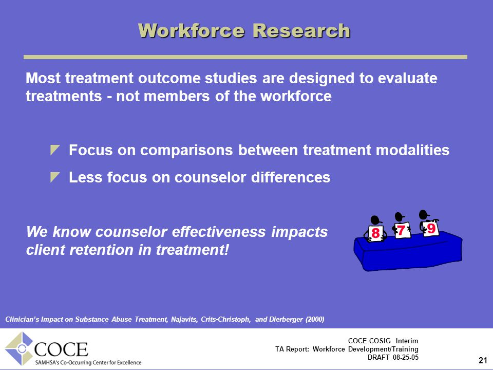 Workforce Research Most treatment outcome studies are designed to evaluate treatments - not members of the workforce.