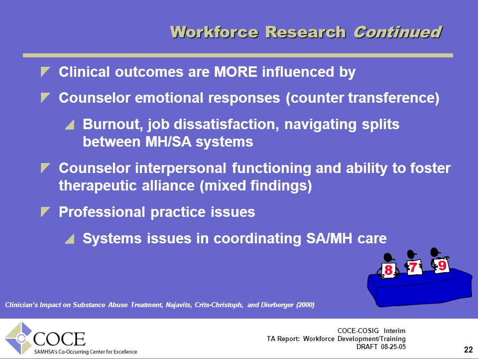 Workforce Research Continued