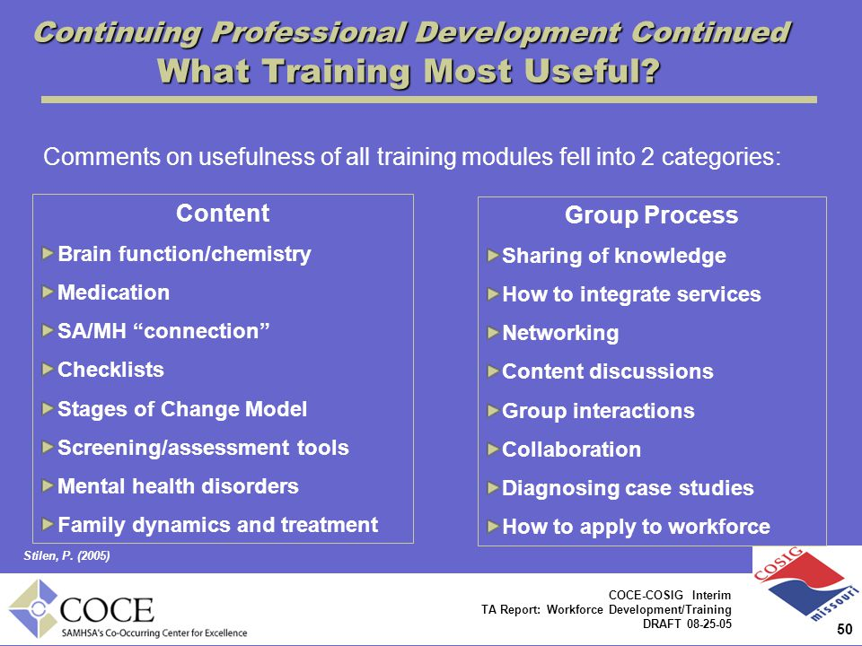 Continuing Professional Development Continued What Training Most Useful
