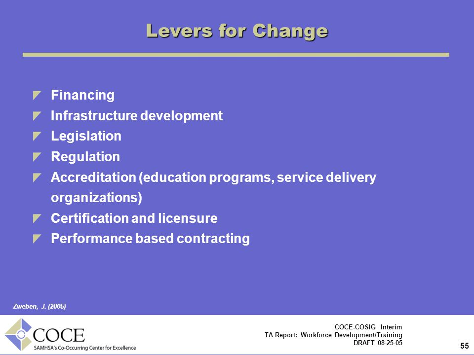 Levers for Change Financing Infrastructure development Legislation