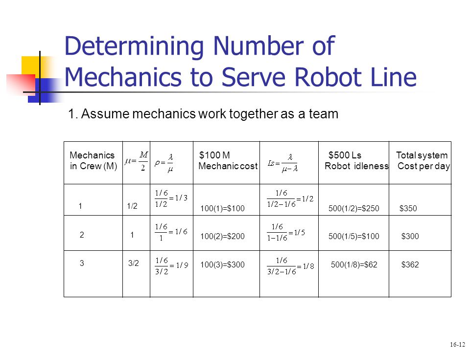 Determining Number of Mechanics to Serve Robot Line