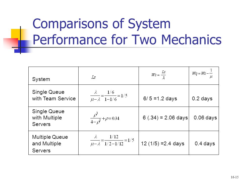 Comparisons of System Performance for Two Mechanics