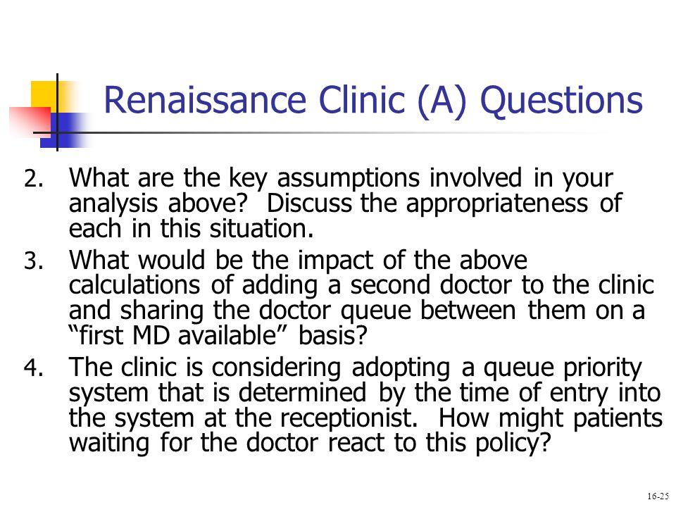 Renaissance Clinic (A) Questions
