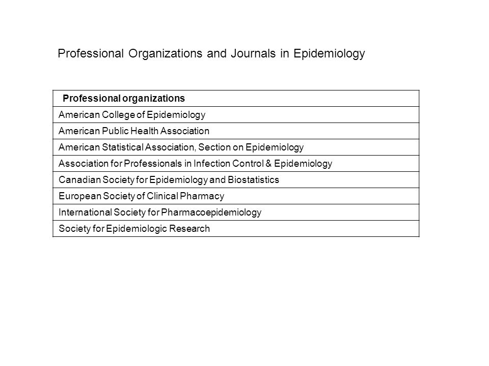 Professional Organizations and Journals in Epidemiology