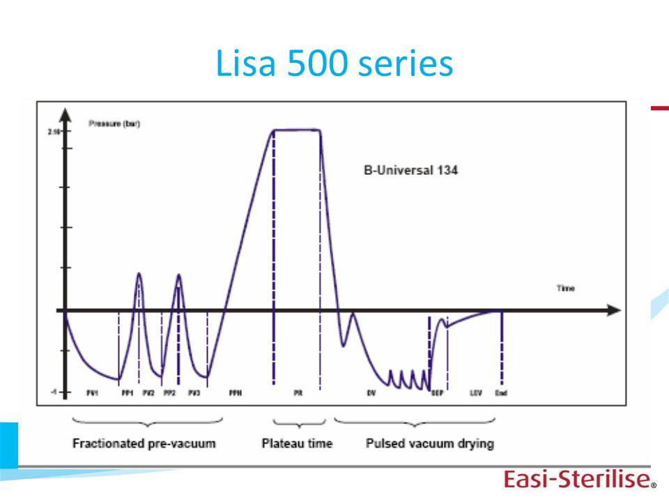 Lisa 500 series