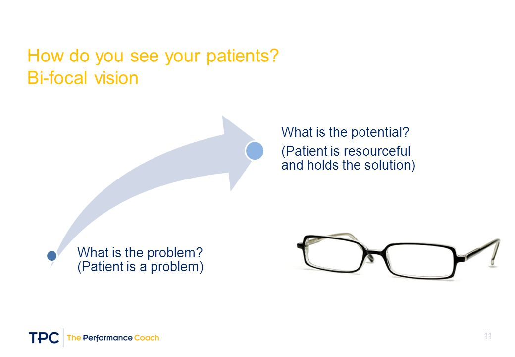 How do you see your patients Bi-focal vision